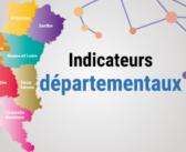 Tableau de Bord Économique – Indicateurs conjoncturels départementaux – Novembre 2020